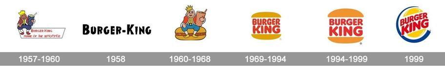 historia del logotipo de Burger King