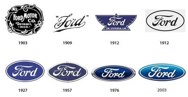 official photos 7bc18 d4894 historia del logotipo de Ford
