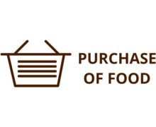 Purchase of Food Logaster Logo